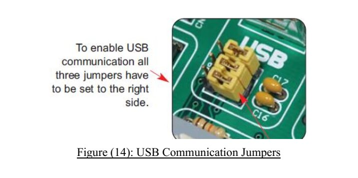 USB Communication