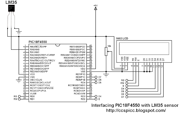 Interfacing LM35 temperature sensor with PIC18F4550 microcontroller schematics