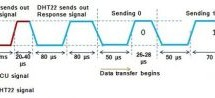 PIC16F84A + DHT22(AM2302, RHT03) sensor Proteus simulation