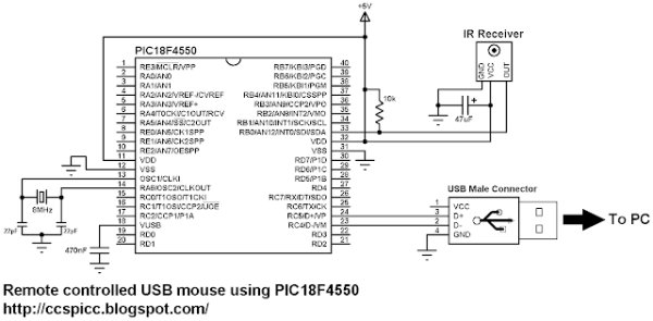 Remote controlled USB mouse using PIC18F4550