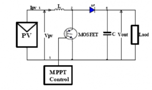 Daigram_MPPT_Based_Charge_Controller_Using_Pic_Microcontroller