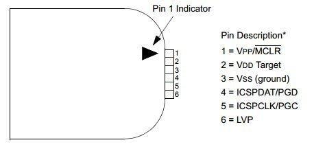 2-pins