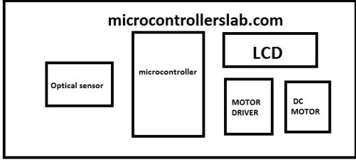 Contactless tachometer block diagram