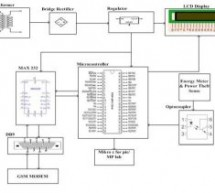 Electric Energy Theft Intimation System Using PIC Microcontroller