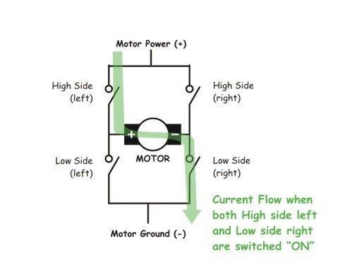 H-bridge-for-dc-motor-interfacing-control