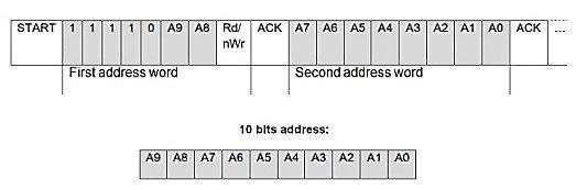 I2C-10-bit-bus-addressing