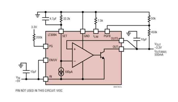 LT3094, −20V, 500mA, Ultralow Noise, Ultrahigh PSRR Negative Linear Regulator