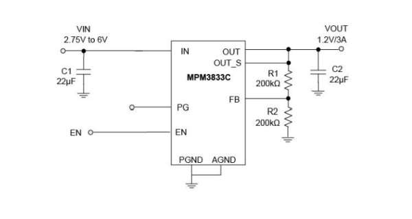 3A ULTRA-SMALL AND ULTRA-LOW NOISE STEP DOWN POWER MODULE