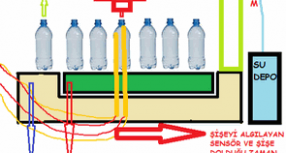 PIC16F877 WITH BOTTLE FILLING SYSTEM