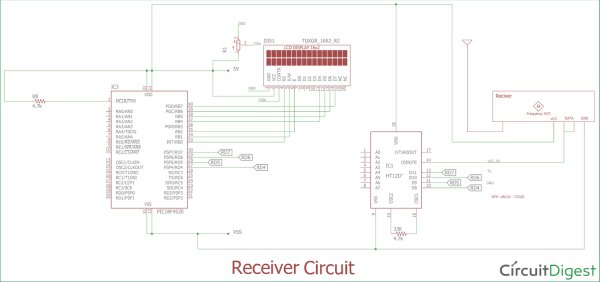 Circuit Diagram for Receiver Side using Pic-microcontroller