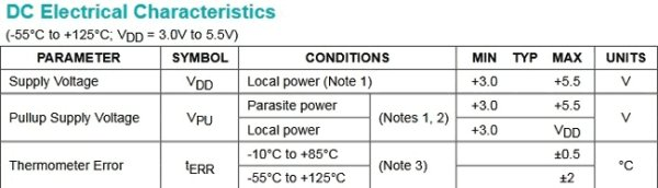 DC-electrical-characterstics-with-an-external-supply using Pic-microcontroller