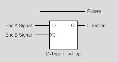 Encoder, angle measurement circuit (3)