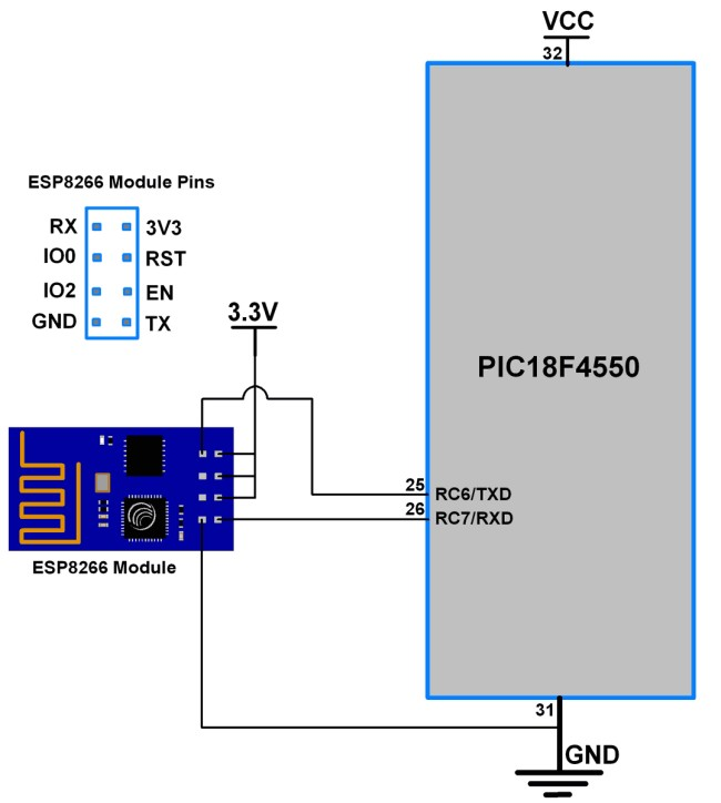 PIC18F4550 Interface with ESP8266 Module