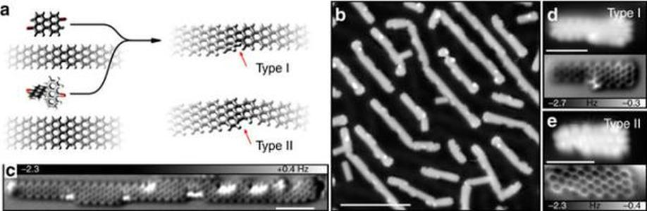 Graphene Electronic Circuits with Atomic Precision
