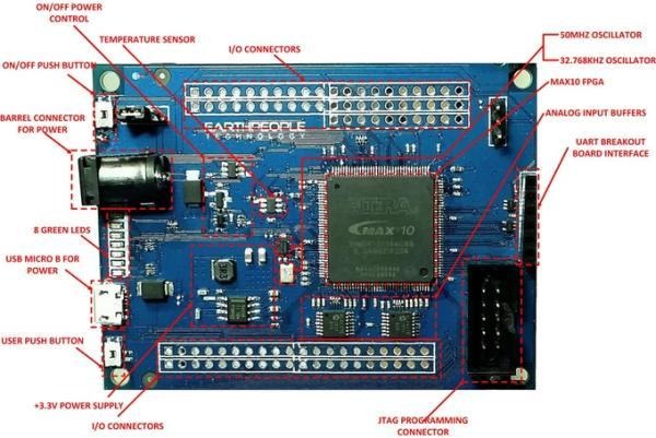 MaxProLogic: Ultra Low Cost FPGA Development Board