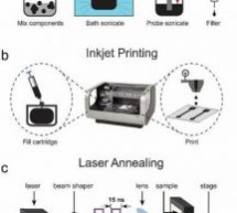 A LASER TREATMENT TO IMPROVE PAPER ELECTRONICS