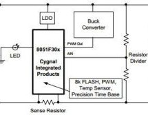 App note: Lithium ion battery charger using C8051F300
