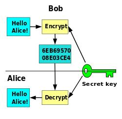 EMBEDDED CRYPTOGRAPHY FOR INTERNET OF THINGS SECURITY 2