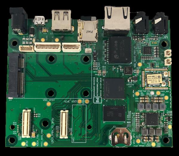NITROGEN8M MINI IS THE FIRST SBC WITH I.MX8M MINI SOC