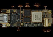 NEWPORT GW6100 NETWORKING SINGLE BOARD COMPUTER