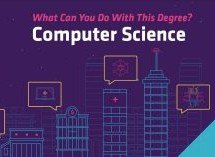 5 Skills You Can Learn on a Computer Science Degree