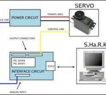 DIGITAL SERVO MOTORS INTERFACE CIRCUIT PIC16F877
