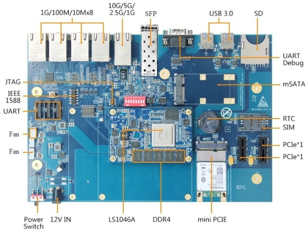 FORLINX NXP LS1043A & LS1046A NETWORKING SBC'S SUPPORT 10GBPS ETHERNET