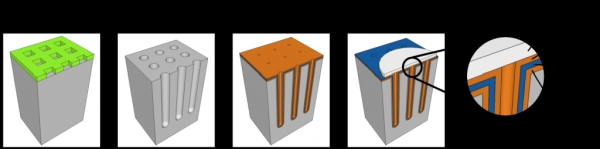 3D SILICON-INTEGRATED MICROCAPACITORS HAVE UNPRECEDENTED PERFORMANCE