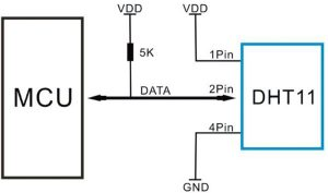 DHT11-Pin-and-Connection