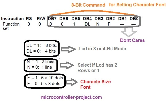 How to display 5×8 and 5×10 size font characters on 16×2 lcd with 8-bit microcontrollers