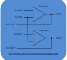 How to work with inbuilt Analog Comparators of PIC18F4550- (Part 12/25)
